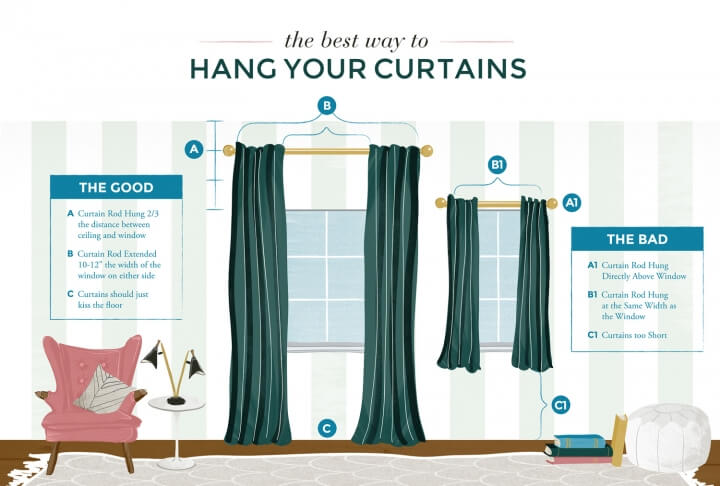 How High To Hang Curtains-Wasatch Shutter Design
